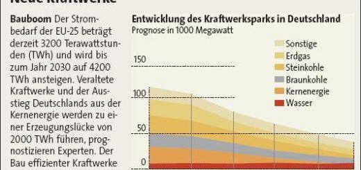 20070115111559_Neue Kraftwerke